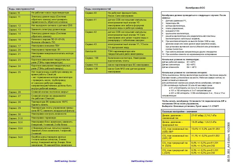 Сервис сообщения пароконвектомата Rational
