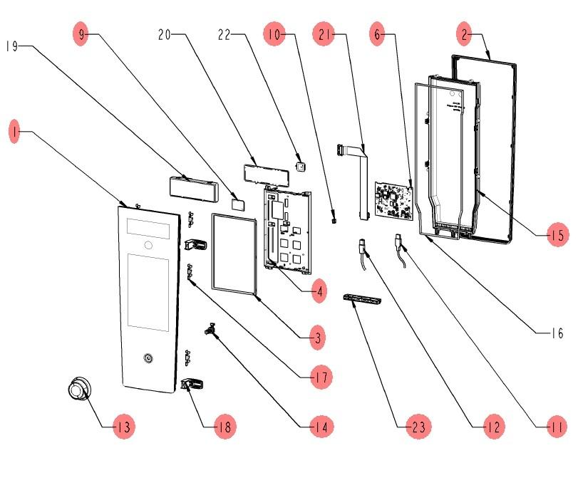 панель управления iCombi Pro