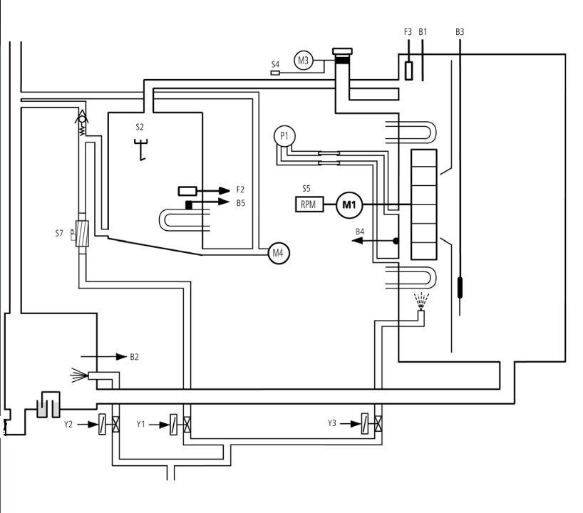 Функциональная схема электрической модели CPC 1997-2004