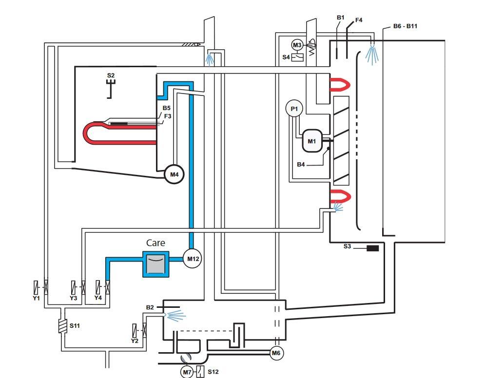Функциональная схема электрической модели SelfCooking Center 2004-2011