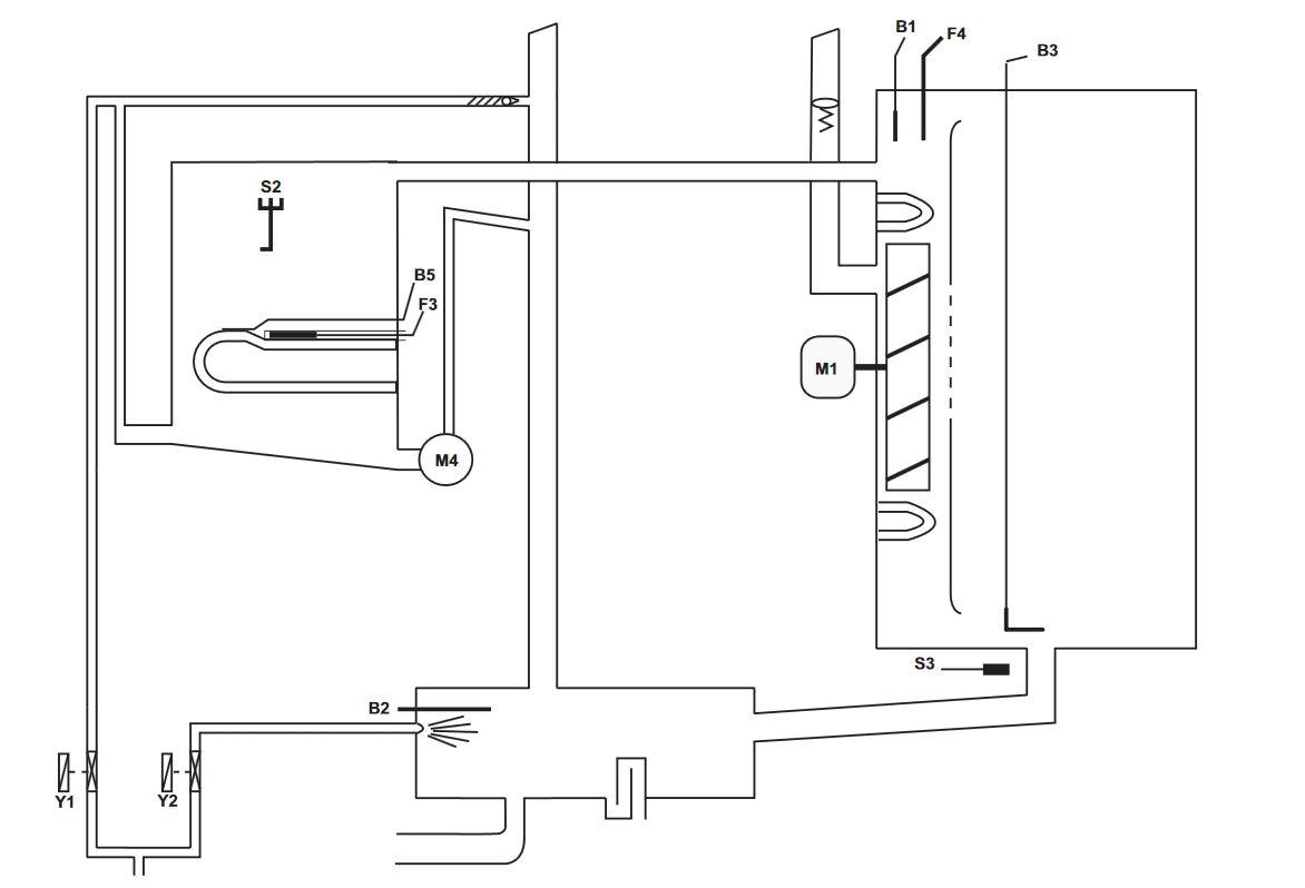Функциональная схема пароконвектомата Combi Master 2004-2011